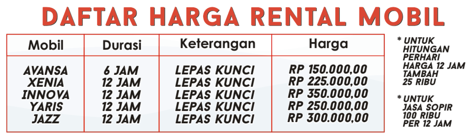 Sewa Mobil Semarang Murah Perrytaylorub